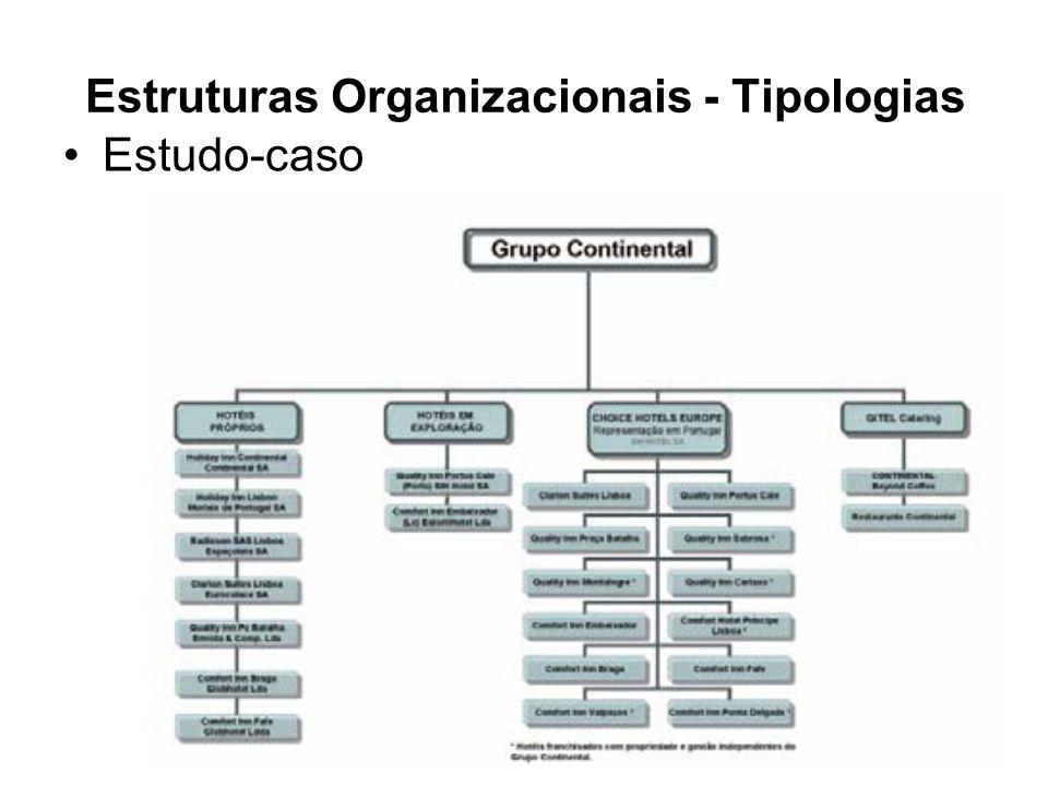 Estruturas Organizacionais - Tipologias Estudo-caso