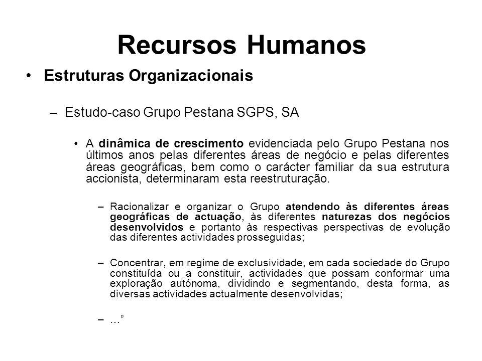 Recursos Humanos Estruturas Organizacionais –Estudo-caso Grupo Pestana SGPS, SA A dinâmica de crescimento evidenciada pelo Grupo Pestana nos últimos a