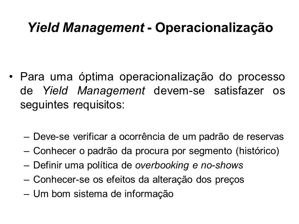Yield Management - Operacionalização Para uma óptima operacionalização do processo de Yield Management devem-se satisfazer os seguintes requisitos: –D