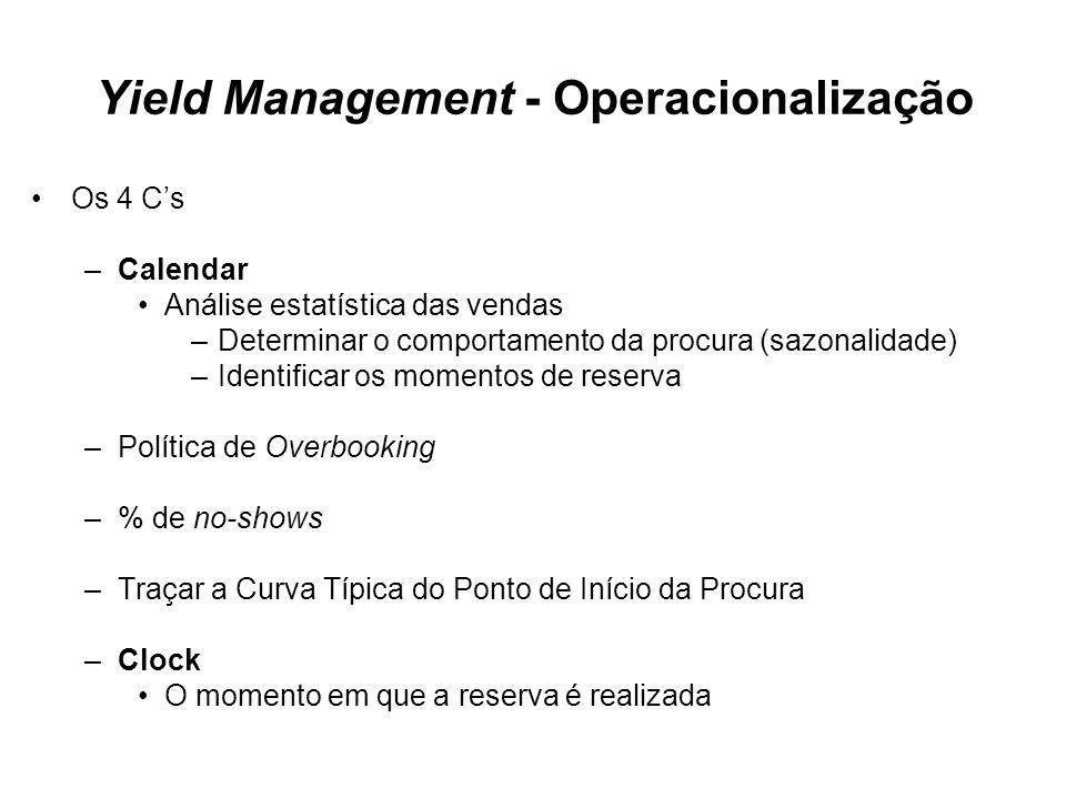Yield Management - Operacionalização Os 4 Cs –Calendar Análise estatística das vendas –Determinar o comportamento da procura (sazonalidade) –Identific