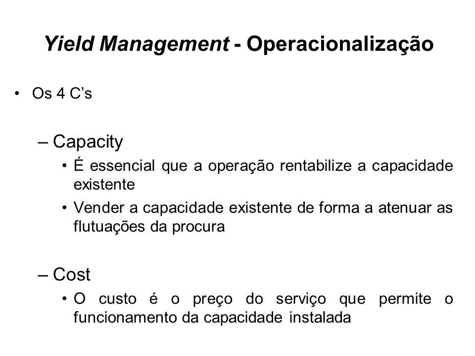 Yield Management - Operacionalização Os 4 Cs –Capacity É essencial que a operação rentabilize a capacidade existente Vender a capacidade existente de