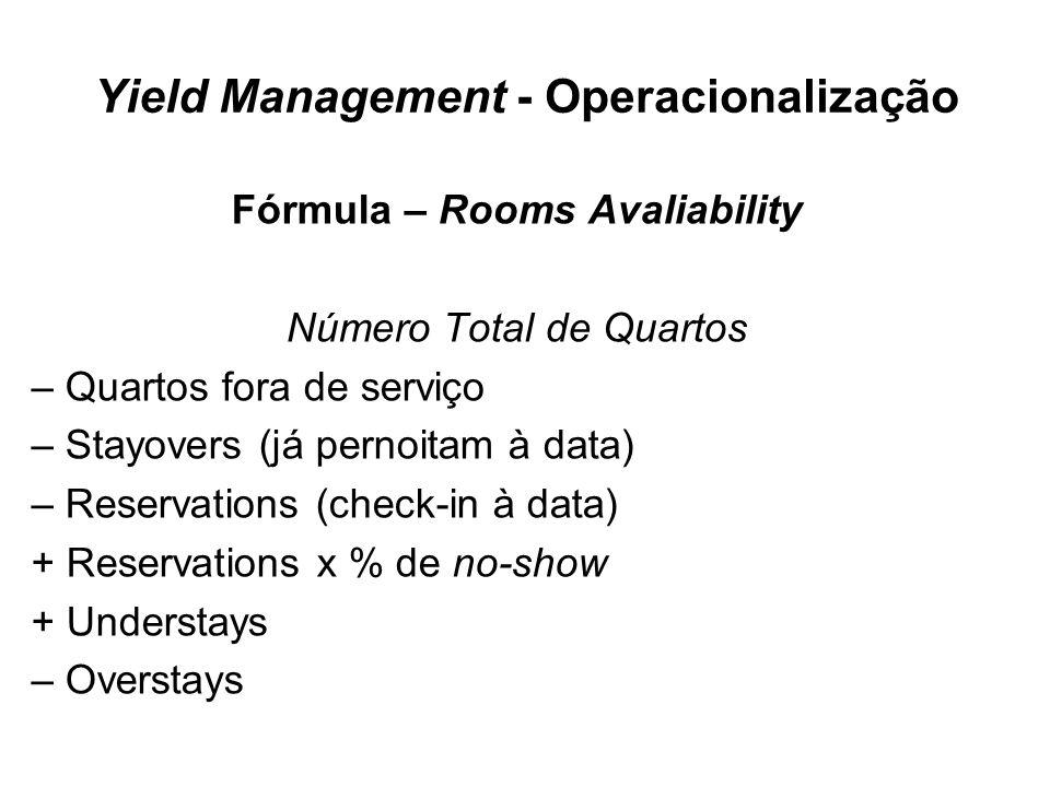 Yield Management - Operacionalização Fórmula – Rooms Avaliability Número Total de Quartos – Quartos fora de serviço – Stayovers (já pernoitam à data)