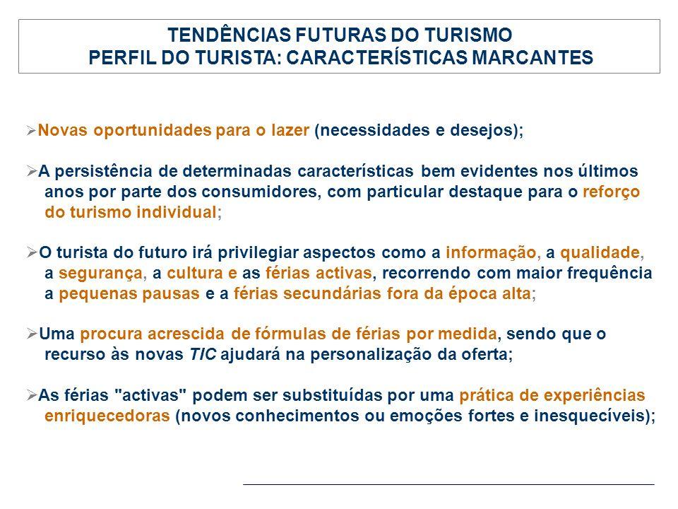 TENDÊNCIAS FUTURAS DO TURISMO PERFIL DO TURISTA: CARACTERÍSTICAS MARCANTES Novas oportunidades para o lazer (necessidades e desejos); A persistência d