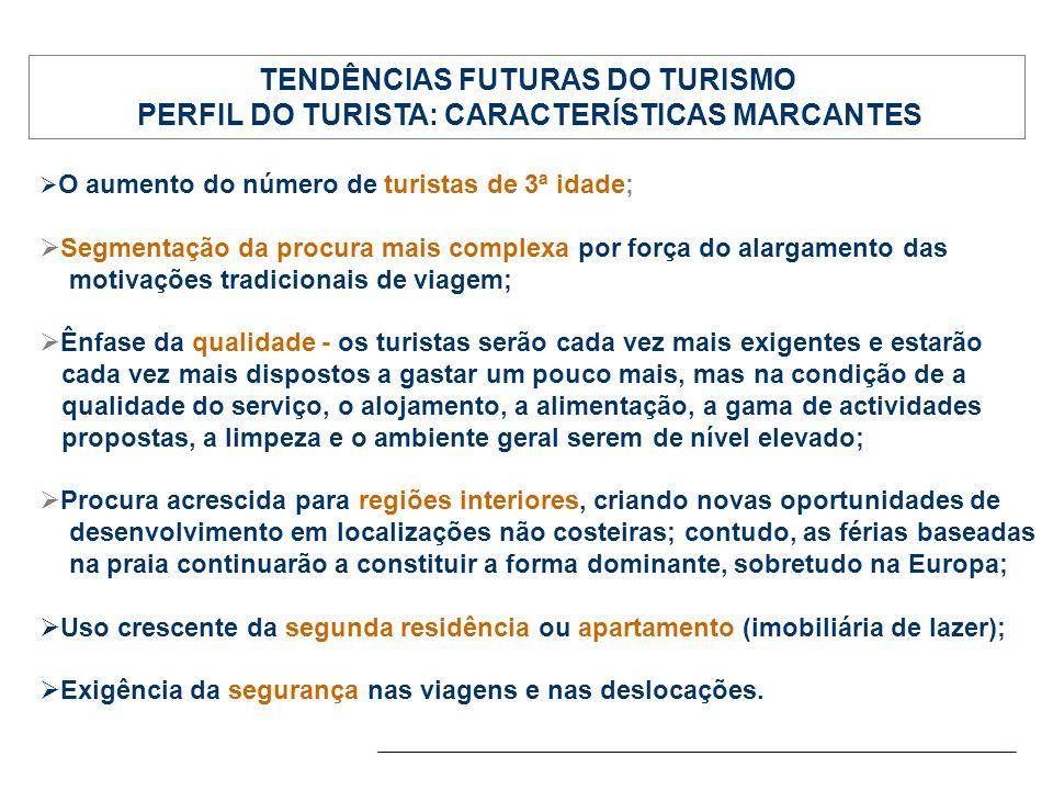TENDÊNCIAS FUTURAS DO TURISMO PERFIL DO TURISTA: CARACTERÍSTICAS MARCANTES O aumento do número de turistas de 3ª idade; Segmentação da procura mais co