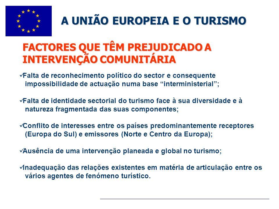 Falta de reconhecimento político do sector e consequente impossibilidade de actuação numa base interministerial; Falta de identidade sectorial do turi