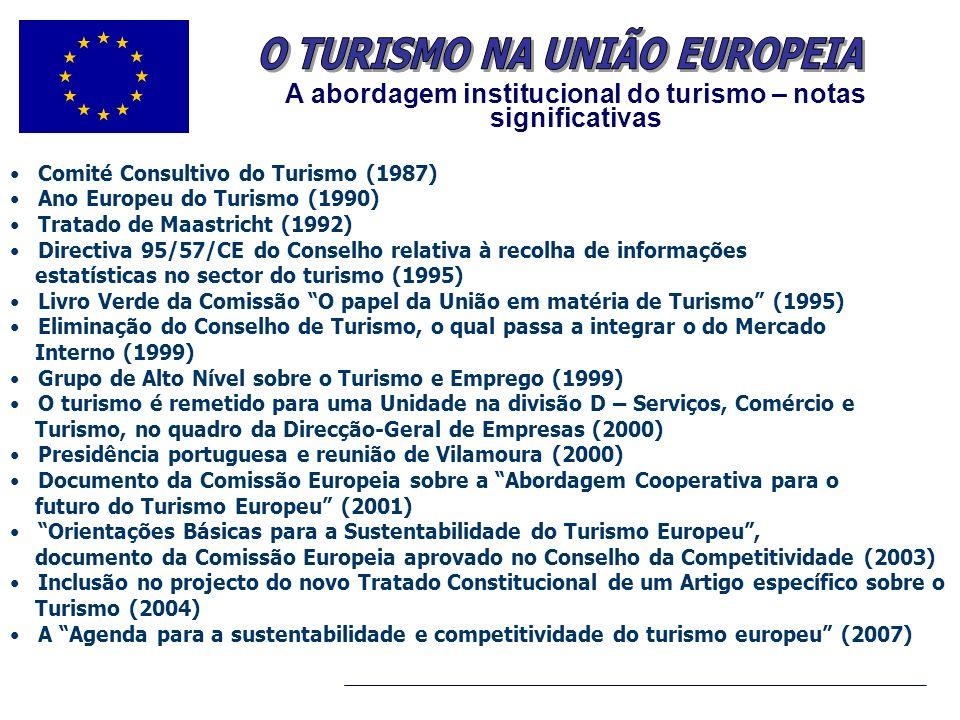 . Comité Consultivo do Turismo (1987) Ano Europeu do Turismo (1990) Tratado de Maastricht (1992) Directiva 95/57/CE do Conselho relativa à recolha de