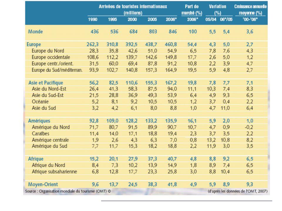 Estimativa das viagens efectuadas pelos residentes dos países da EU em 2005 (deslocações com estada de um ou mais dias) A dimensão europeia do turismo interno