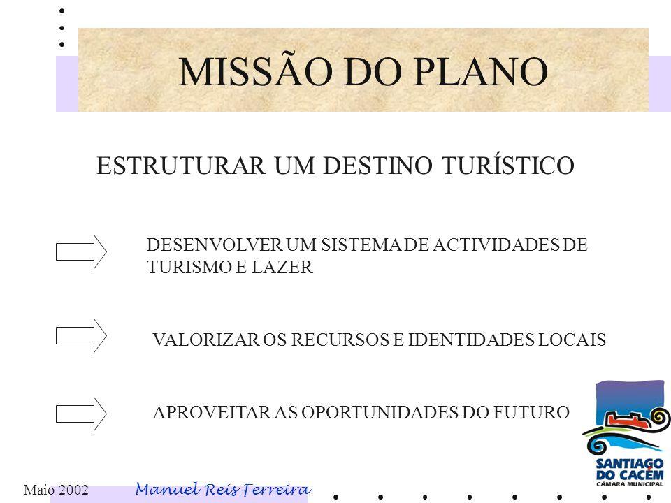 MISSÃO DO PLANO ESTRUTURAR UM DESTINO TURÍSTICO DESENVOLVER UM SISTEMA DE ACTIVIDADES DE TURISMO E LAZER APROVEITAR AS OPORTUNIDADES DO FUTURO VALORIZAR OS RECURSOS E IDENTIDADES LOCAIS Maio 2002 Manuel Reis Ferreira