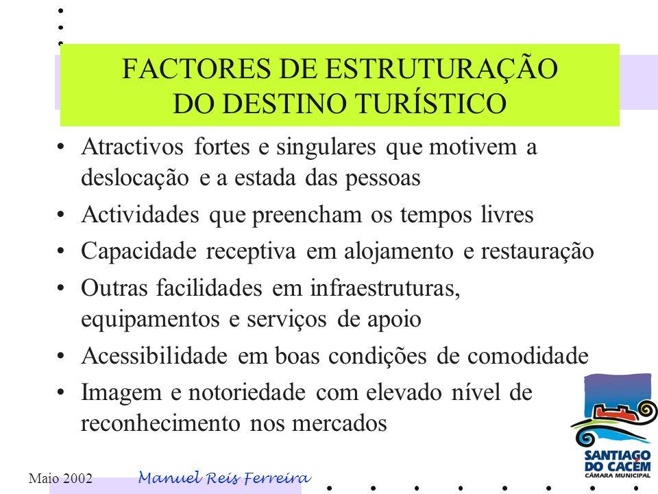 FACTORES DE ESTRUTURAÇÃO DO DESTINO TURÍSTICO Atractivos fortes e singulares que motivem a deslocação e a estada das pessoas Actividades que preencham os tempos livres Capacidade receptiva em alojamento e restauração Outras facilidades em infraestruturas, equipamentos e serviços de apoio Acessibilidade em boas condições de comodidade Imagem e notoriedade com elevado nível de reconhecimento nos mercados Maio 2002 Manuel Reis Ferreira