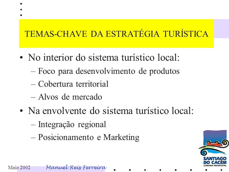 TEMAS-CHAVE DA ESTRATÉGIA TURÍSTICA No interior do sistema turístico local: –Foco para desenvolvimento de produtos –Cobertura territorial –Alvos de mercado Na envolvente do sistema turístico local: –Integração regional –Posicionamento e Marketing Maio 2002 Manuel Reis Ferreira