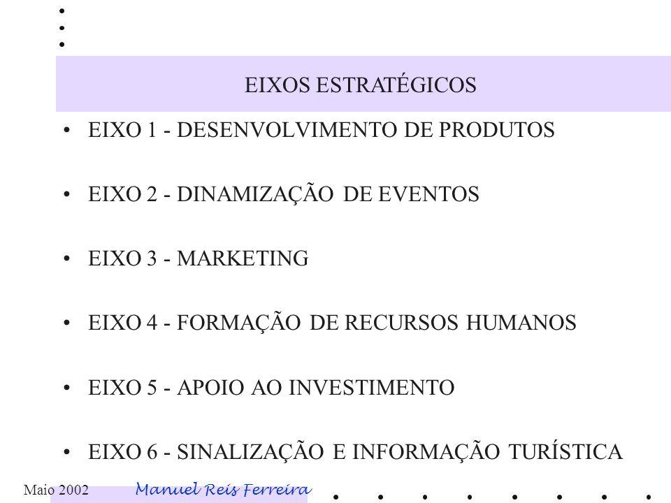 EIXOS ESTRATÉGICOS EIXO 1 - DESENVOLVIMENTO DE PRODUTOS EIXO 2 - DINAMIZAÇÃO DE EVENTOS EIXO 3 - MARKETING EIXO 4 - FORMAÇÃO DE RECURSOS HUMANOS EIXO 5 - APOIO AO INVESTIMENTO EIXO 6 - SINALIZAÇÃO E INFORMAÇÃO TURÍSTICA Maio 2002 Manuel Reis Ferreira