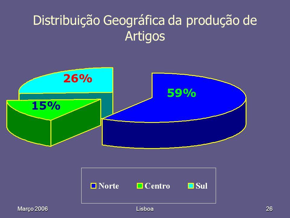Março 2006Lisboa26 59% 26% 15% Distribuição Geográfica da produção de Artigos