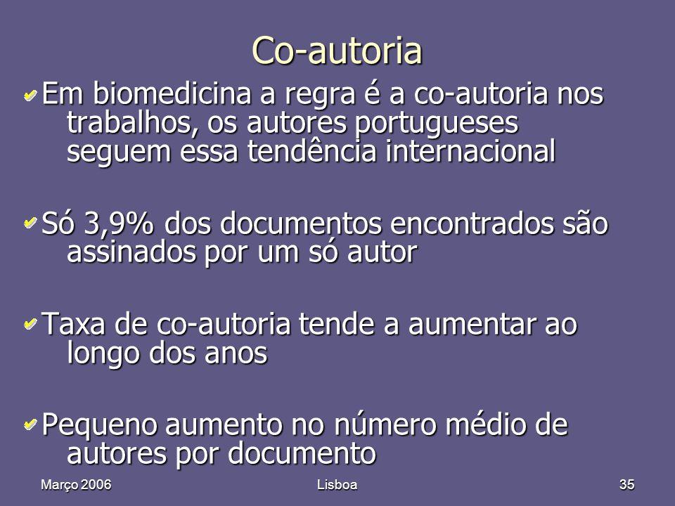 Março 2006Lisboa35 Co-autoria Em biomedicina a regra é a co-autoria nos trabalhos, os autores portugueses seguem essa tendência internacional Só 3,9% dos documentos encontrados são assinados por um só autor Taxa de co-autoria tende a aumentar ao longo dos anos Pequeno aumento no número médio de autores por documento