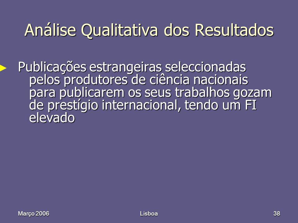 Março 2006Lisboa38 Análise Qualitativa dos Resultados Publicações estrangeiras seleccionadas pelos produtores de ciência nacionais para publicarem os seus trabalhos gozam de prestígio internacional, tendo um FI elevado