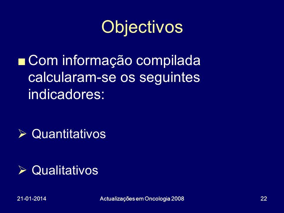 21-01-2014Actualizações em Oncologia 200822 Objectivos Com informação compilada calcularam-se os seguintes indicadores: Quantitativos Qualitativos