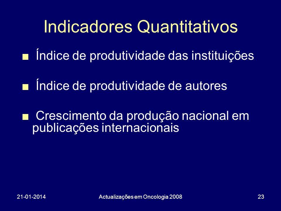 21-01-2014Actualizações em Oncologia 200823 Indicadores Quantitativos Índice de produtividade das instituições Índice de produtividade de autores Crescimento da produção nacional em publicações internacionais