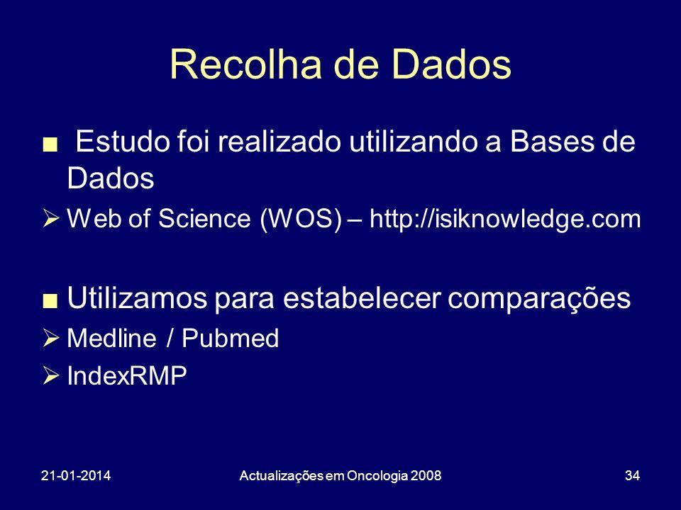 21-01-2014Actualizações em Oncologia 200834 Recolha de Dados Estudo foi realizado utilizando a Bases de Dados Web of Science (WOS) – http://isiknowledge.com Utilizamos para estabelecer comparações Medline / Pubmed IndexRMP