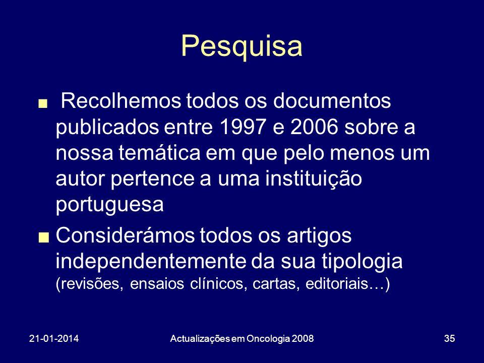 21-01-2014Actualizações em Oncologia 200835 Pesquisa Recolhemos todos os documentos publicados entre 1997 e 2006 sobre a nossa temática em que pelo menos um autor pertence a uma instituição portuguesa Considerámos todos os artigos independentemente da sua tipologia (revisões, ensaios clínicos, cartas, editoriais…)