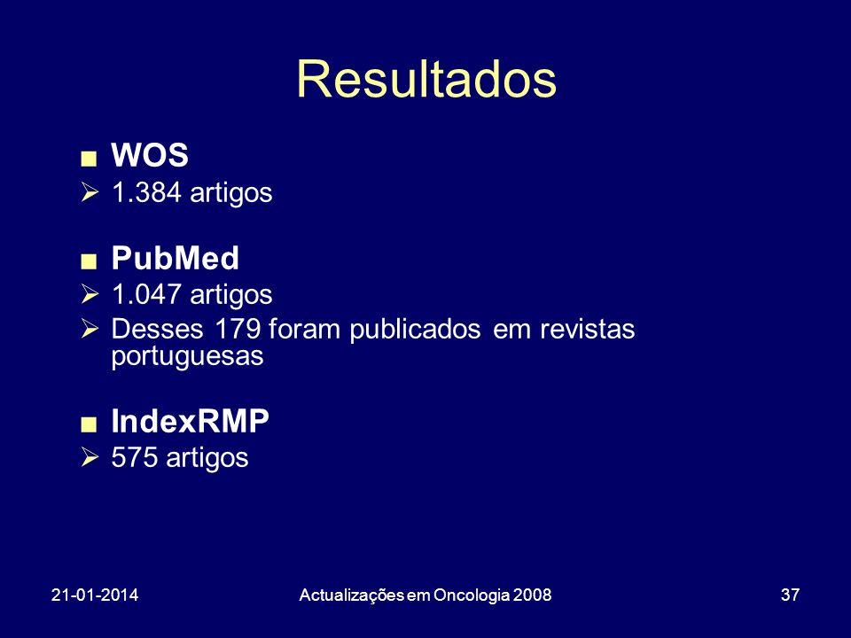 21-01-2014Actualizações em Oncologia 200837 Resultados WOS 1.384 artigos PubMed 1.047 artigos Desses 179 foram publicados em revistas portuguesas IndexRMP 575 artigos