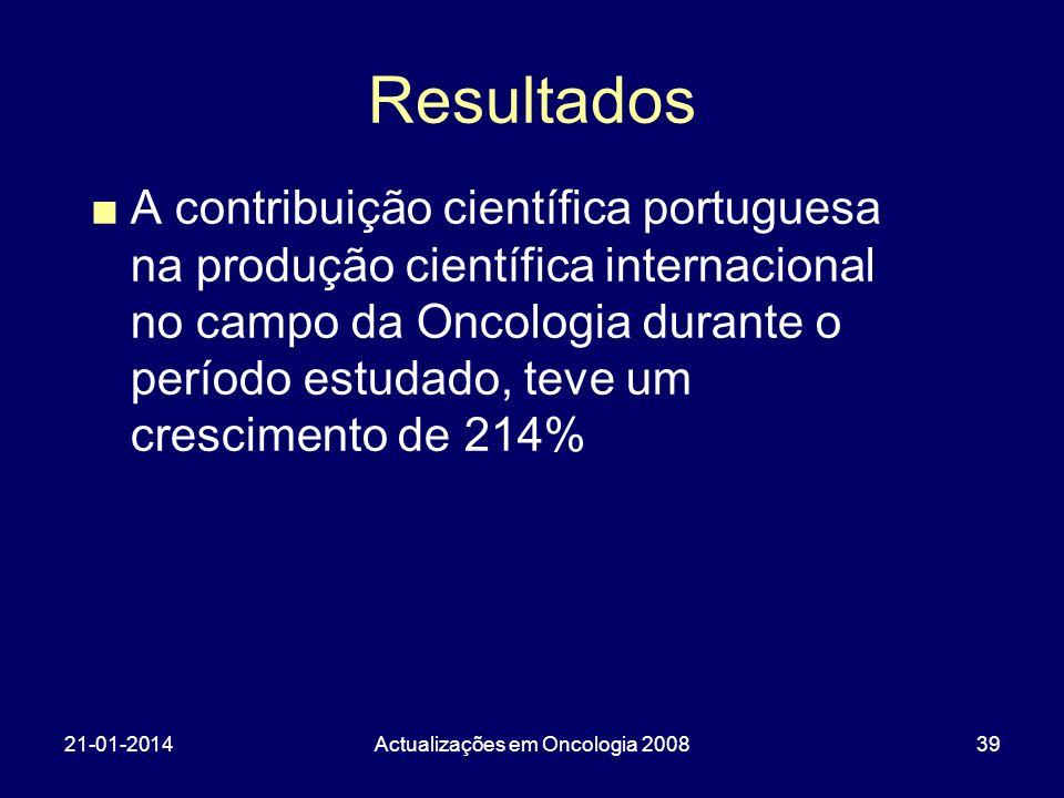 21-01-2014Actualizações em Oncologia 200839 Resultados A contribuição científica portuguesa na produção científica internacional no campo da Oncologia
