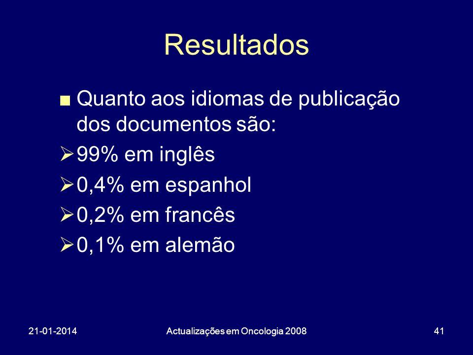 21-01-2014Actualizações em Oncologia 200841 Resultados Quanto aos idiomas de publicação dos documentos são: 99% em inglês 0,4% em espanhol 0,2% em francês 0,1% em alemão