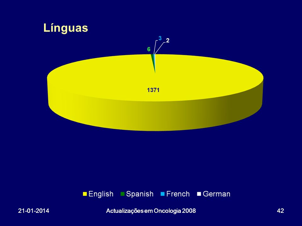 21-01-2014Actualizações em Oncologia 20084221-01-2014Actualizações em Oncologia 200842 Línguas