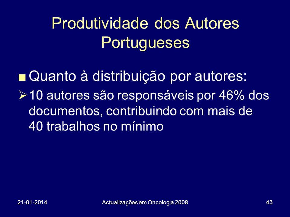 21-01-2014Actualizações em Oncologia 200843 Produtividade dos Autores Portugueses Quanto à distribuição por autores: 10 autores são responsáveis por 46% dos documentos, contribuindo com mais de 40 trabalhos no mínimo