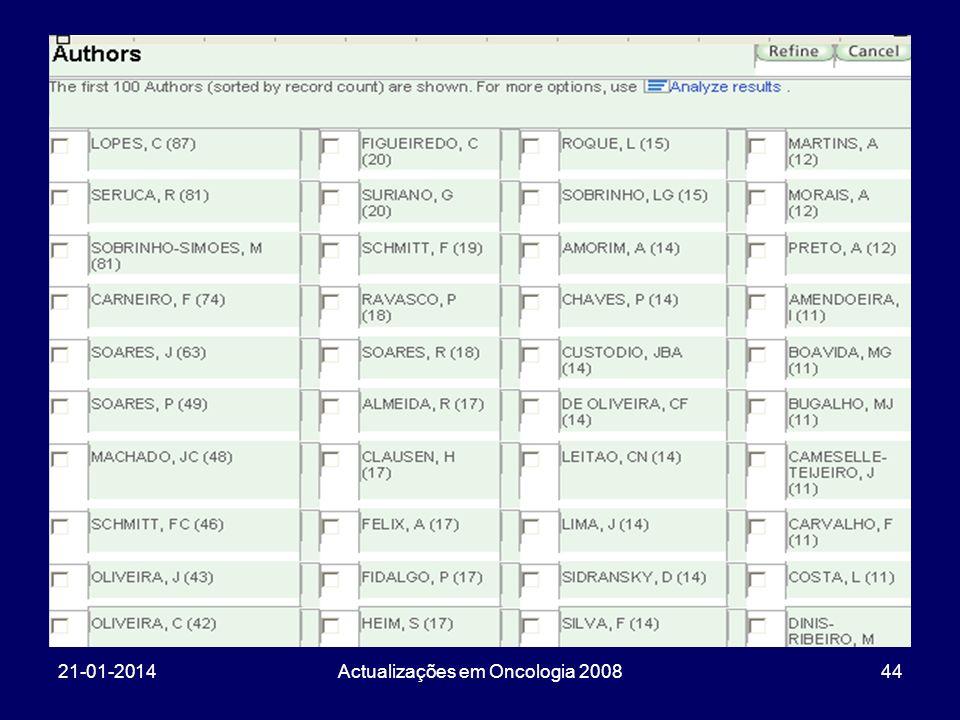 21-01-2014Actualizações em Oncologia 200844