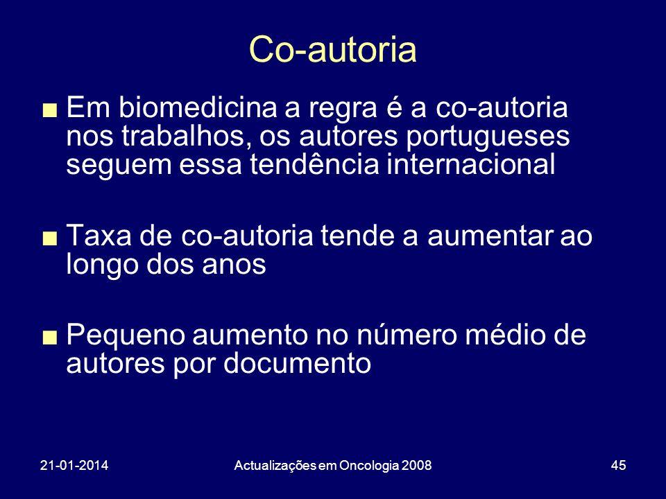 21-01-2014Actualizações em Oncologia 200845 Co-autoria Em biomedicina a regra é a co-autoria nos trabalhos, os autores portugueses seguem essa tendência internacional Taxa de co-autoria tende a aumentar ao longo dos anos Pequeno aumento no número médio de autores por documento