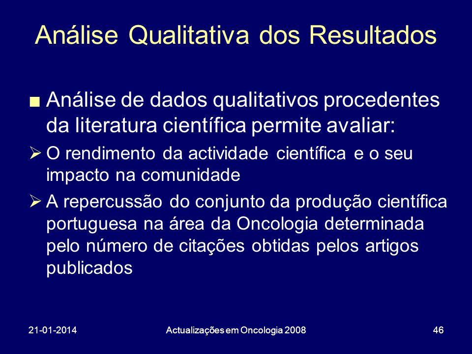 21-01-2014Actualizações em Oncologia 200846 Análise Qualitativa dos Resultados Análise de dados qualitativos procedentes da literatura científica perm