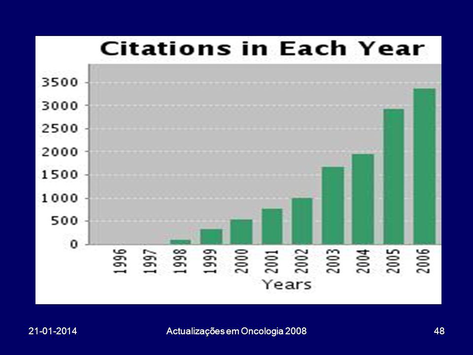 21-01-2014Actualizações em Oncologia 200848