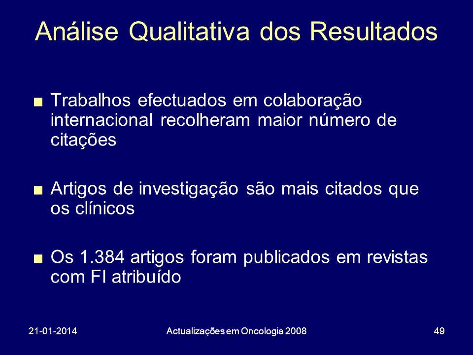21-01-2014Actualizações em Oncologia 200849 Análise Qualitativa dos Resultados Trabalhos efectuados em colaboração internacional recolheram maior número de citações Artigos de investigação são mais citados que os clínicos Os 1.384 artigos foram publicados em revistas com FI atribuído