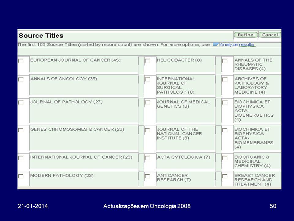21-01-2014Actualizações em Oncologia 200850