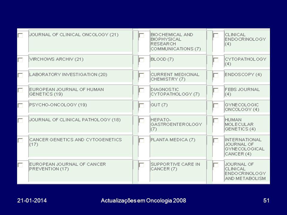 21-01-2014Actualizações em Oncologia 200851