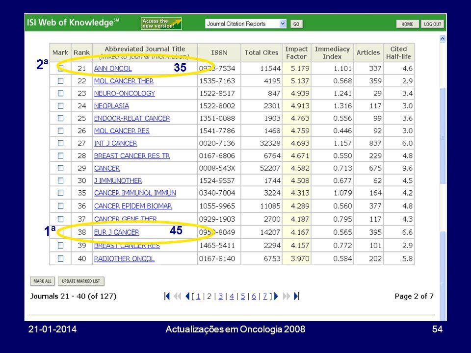 21-01-2014Actualizações em Oncologia 200854 35 45 2ª 1ª