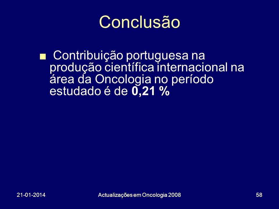 21-01-2014Actualizações em Oncologia 200858 Conclusão Contribuição portuguesa na produção científica internacional na área da Oncologia no período est