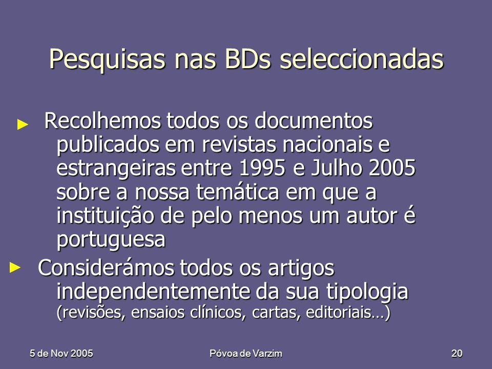 5 de Nov 2005Póvoa de Varzim20 Pesquisas nas BDs seleccionadas Recolhemos todos os documentos publicados em revistas nacionais e estrangeiras entre 19