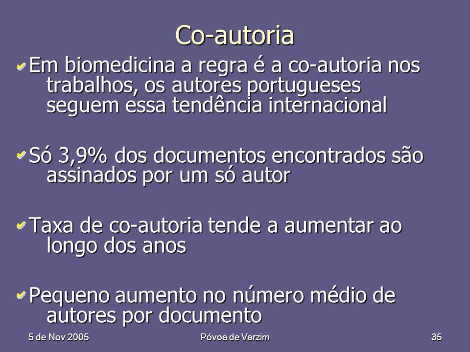 5 de Nov 2005Póvoa de Varzim35 Co-autoria Em biomedicina a regra é a co-autoria nos trabalhos, os autores portugueses seguem essa tendência internacional Só 3,9% dos documentos encontrados são assinados por um só autor Taxa de co-autoria tende a aumentar ao longo dos anos Pequeno aumento no número médio de autores por documento