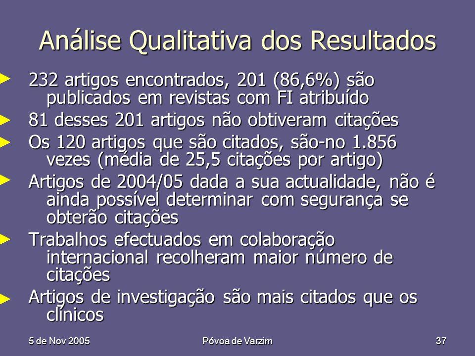 5 de Nov 2005Póvoa de Varzim37 Análise Qualitativa dos Resultados 232 artigos encontrados, 201 (86,6%) são publicados em revistas com FI atribuído 81