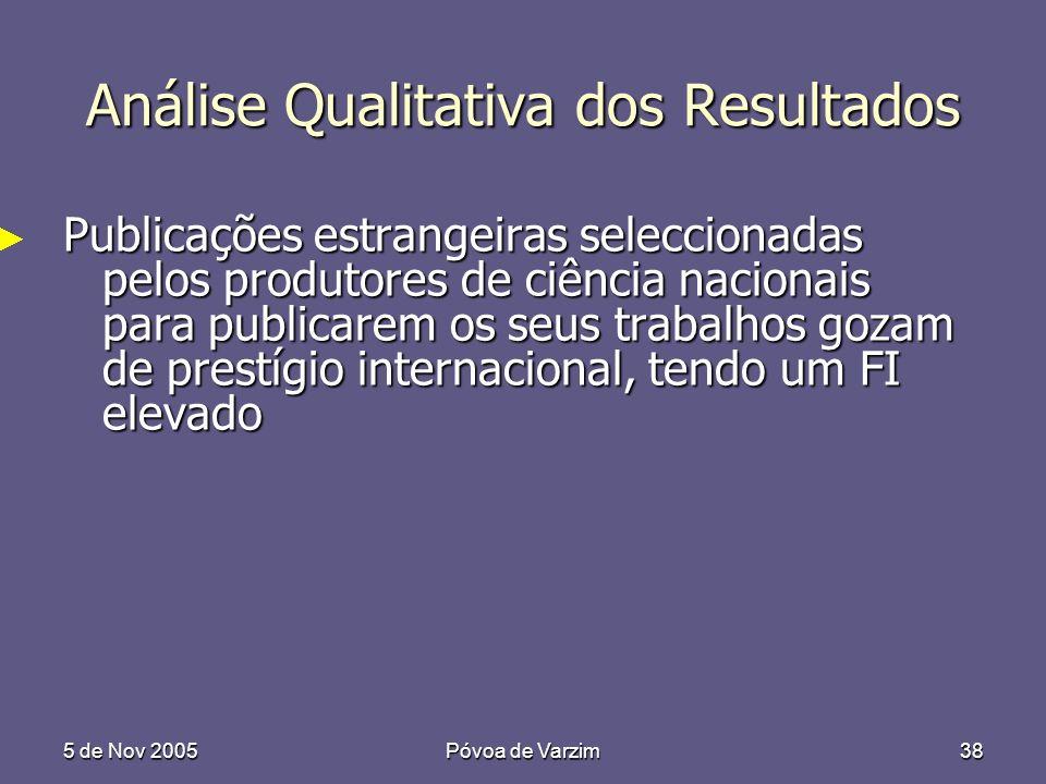5 de Nov 2005Póvoa de Varzim38 Análise Qualitativa dos Resultados Publicações estrangeiras seleccionadas pelos produtores de ciência nacionais para pu