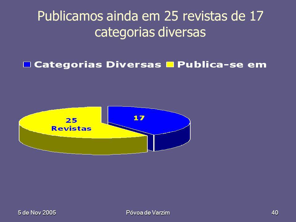 5 de Nov 2005Póvoa de Varzim40 Publicamos ainda em 25 revistas de 17 categorias diversas