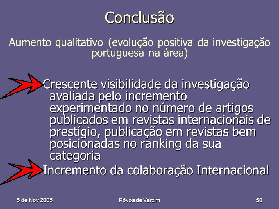 5 de Nov 2005Póvoa de Varzim50 Conclusão Crescente visibilidade da investigação avaliada pelo incremento experimentado no número de artigos publicados