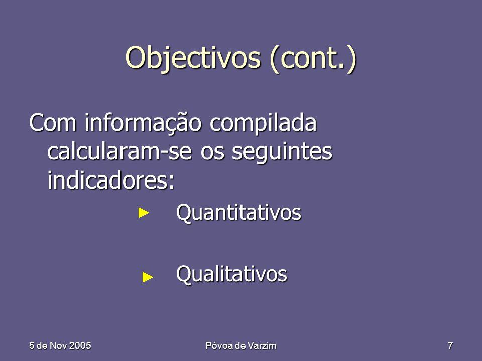 5 de Nov 2005Póvoa de Varzim7 Objectivos (cont.) Com informação compilada calcularam-se os seguintes indicadores: Quantitativos Quantitativos Qualitativos Qualitativos