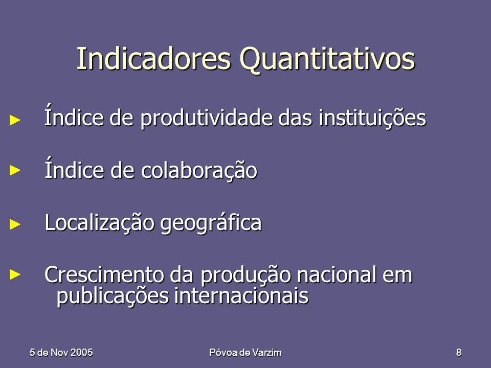 5 de Nov 2005Póvoa de Varzim8 Indicadores Quantitativos Índice de produtividade das instituições Índice de produtividade das instituições Índice de co