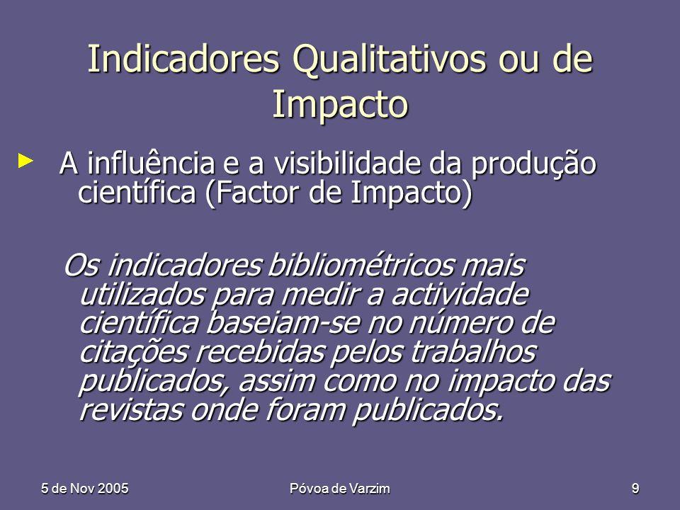5 de Nov 2005Póvoa de Varzim9 Indicadores Qualitativos ou de Impacto A influência e a visibilidade da produção científica (Factor de Impacto) A influê