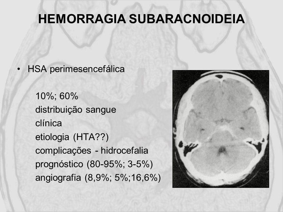 HEMORRAGIA SUBARACNOIDEIA HSA perimesencefálica 10%; 60% distribuição sangue clínica etiologia (HTA??) complicações - hidrocefalia prognóstico (80-95%