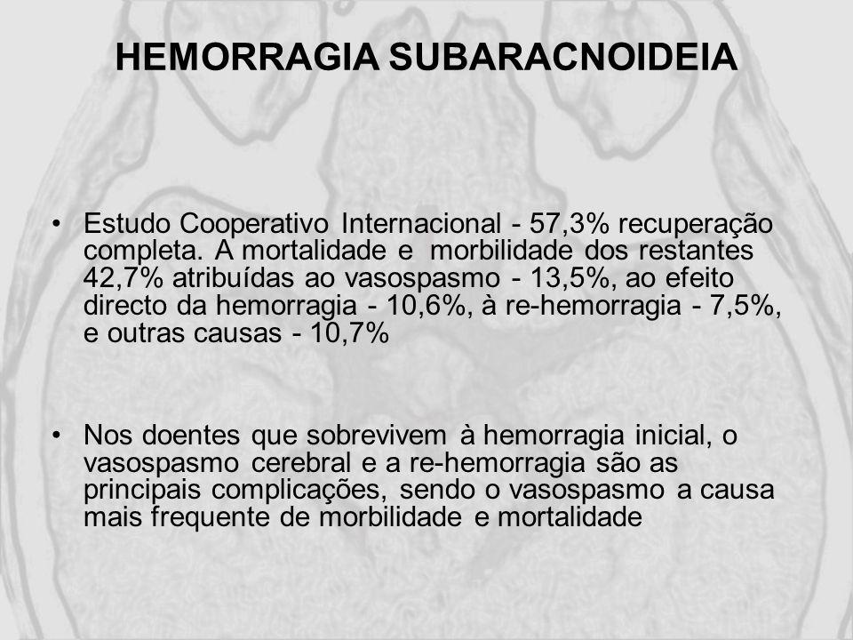 HEMORRAGIA SUBARACNOIDEIA Estudo Cooperativo Internacional - 57,3% recuperação completa. A mortalidade e morbilidade dos restantes 42,7% atribuídas ao
