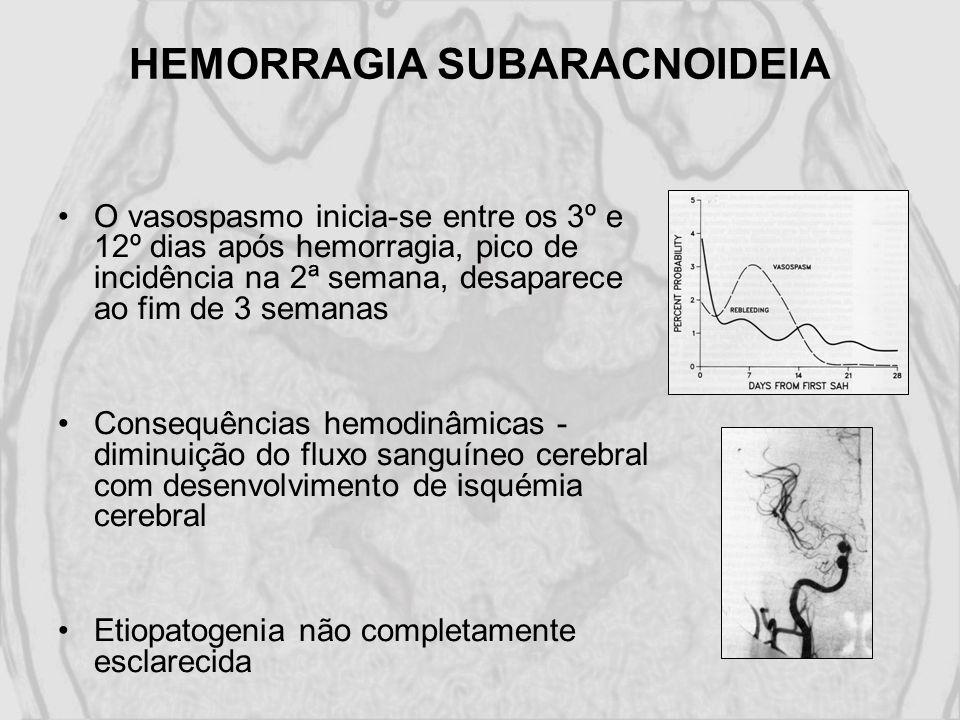 HEMORRAGIA SUBARACNOIDEIA O vasospasmo inicia-se entre os 3º e 12º dias após hemorragia, pico de incidência na 2ª semana, desaparece ao fim de 3 seman