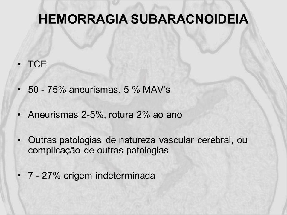 HEMORRAGIA SUBARACNOIDEIA TCE 50 - 75% aneurismas. 5 % MAVs Aneurismas 2-5%, rotura 2% ao ano Outras patologias de natureza vascular cerebral, ou comp