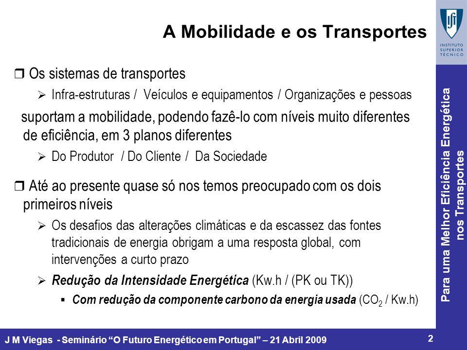 Para uma Melhor Eficiência Energética nos Transportes 3 J M Viegas - Seminário O Futuro Energético em Portugal – 21 Abril 2009 O Aumento da mobilidade nos últimos 200 anos Distância média percorrida por pessoa e por dia nos EUA